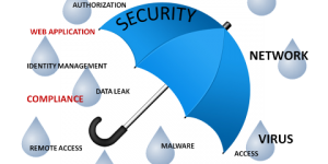 Security Will Displace Cost and Agility as Primary Reason Government Agencies Move to Cloud