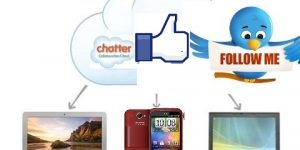 SMAC (Social, Mobile, Analytics and Cloud) is recasting Indian IT industry